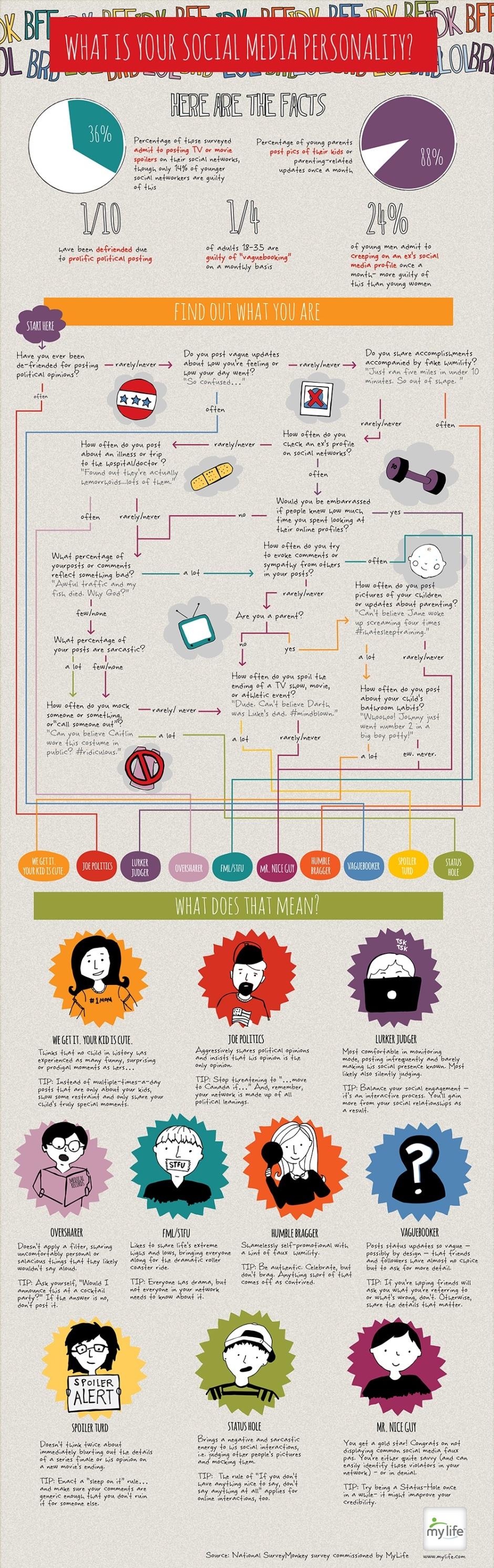 social media personality